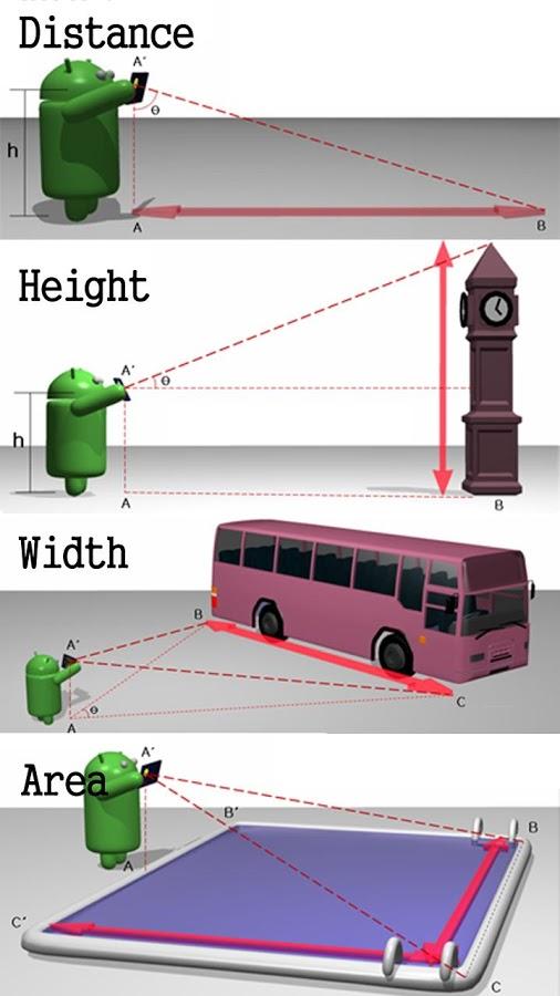 Smart Measure Pro اندروید